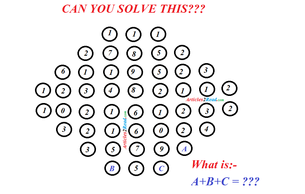 World's Trickiest (& Easiest) Number Puzzle
