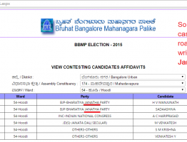 BBMP-Mistake-BJP-Wrong-name